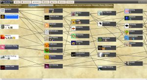 Screenshot of a FreeCiv tech tree